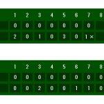 鹿児島高校野球夏の甲子園予選試合結果|大会13日目ベスト4