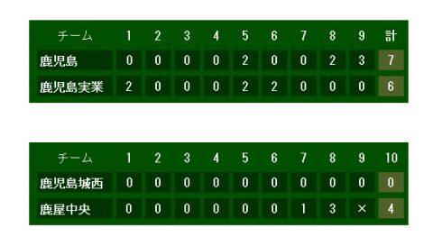 AKITO'S ROOM ~鹿児島県の高校野球の部屋~